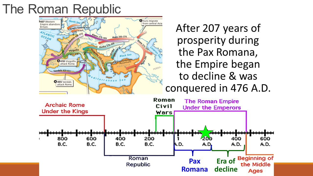 The Roman Republic Pax Romana Era of decline After 207 years of prosperity during the Pax Romana, the Empire began to decline & was conquered in 476 A.D.