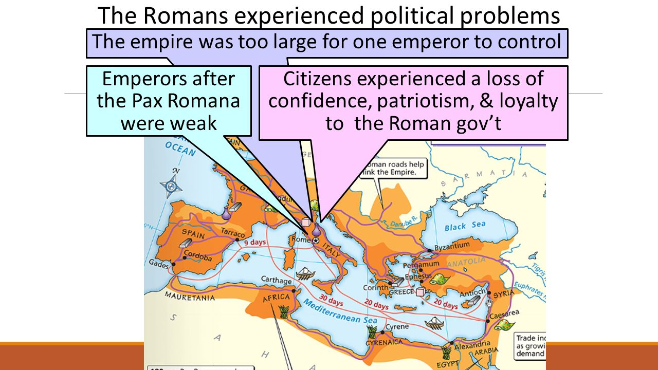 The Romans experienced political problems The empire was too large for one emperor to control Emperors after the Pax Romana were weak Citizens experienced a loss of confidence, patriotism, & loyalty to the Roman gov't