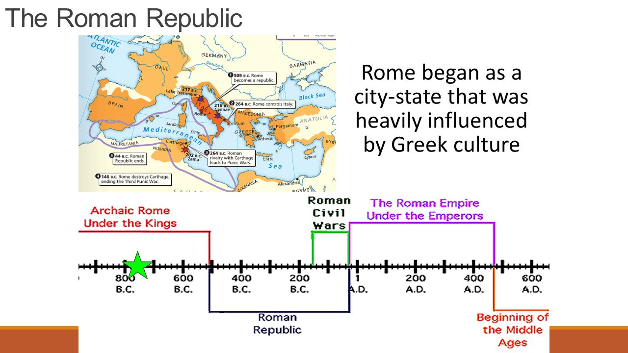 The Roman Republic Rome began as a city-state that was heavily influenced by Greek culture