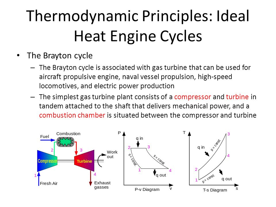 Thermodynamic Principles: Ideal Heat Engine Cycles The Brayton cycle – The Brayton cycle is associated with gas turbine that can be used for aircraft propulsive engine, naval vessel propulsion, high-speed locomotives, and electric power production – The simplest gas turbine plant consists of a compressor and turbine in tandem attached to the shaft that delivers mechanical power, and a combustion chamber is situated between the compressor and turbine