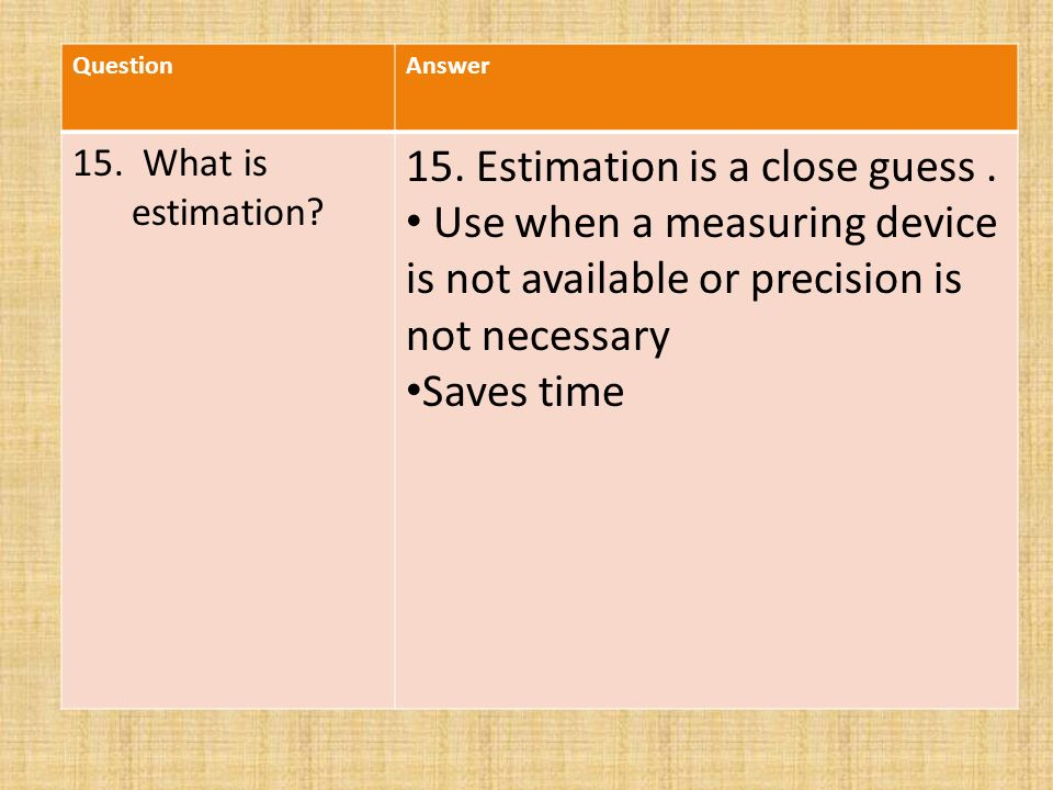 QuestionAnswer 15. What is estimation. 15. Estimation is a close guess.
