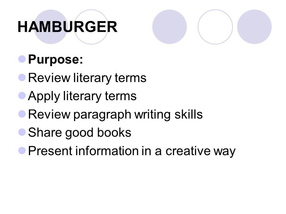 How to Write a Book Report | Kids gov