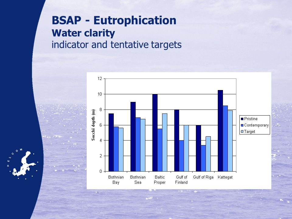BSAP - Eutrophication Water clarity indicator and tentative targets