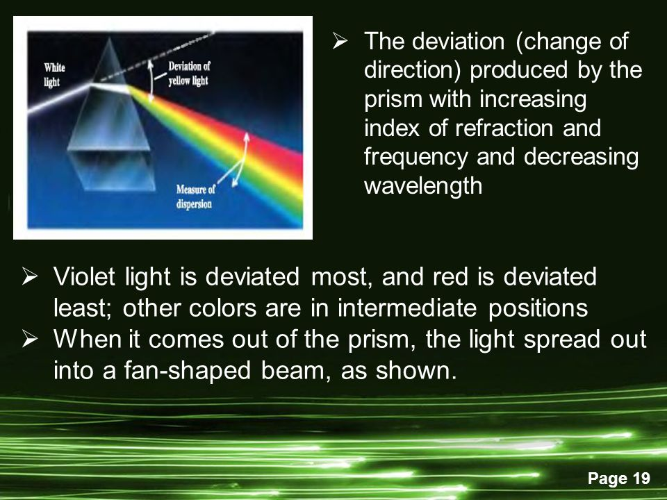 deviation of angle of incidence essay Angle of deviation prism angle of deviation prism is an important tool to calculate the angle of deviation two important principles are involved in understanding the concept of angle of.