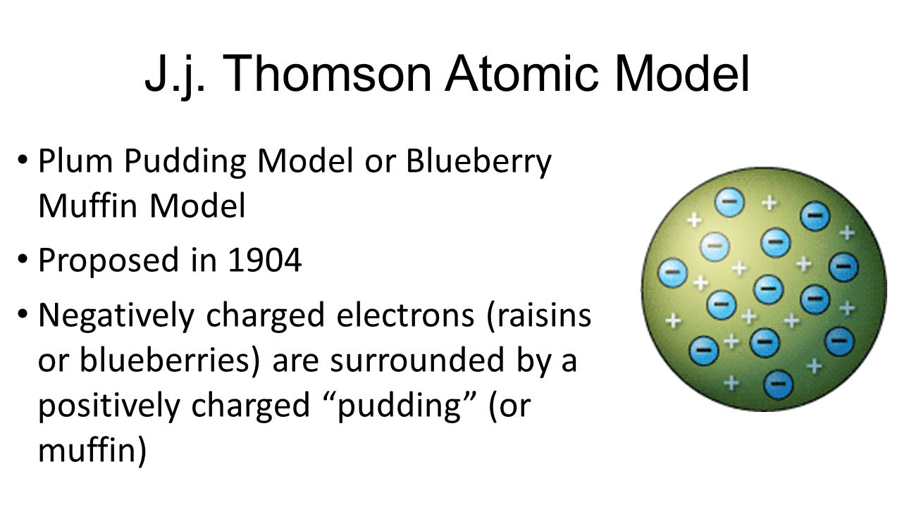 J.j. Thomson Atomic Model Plum Pudding Model or Blueberry Muffin Model Proposed in 1904 Negatively charged electrons (raisins or blueberries) are surr
