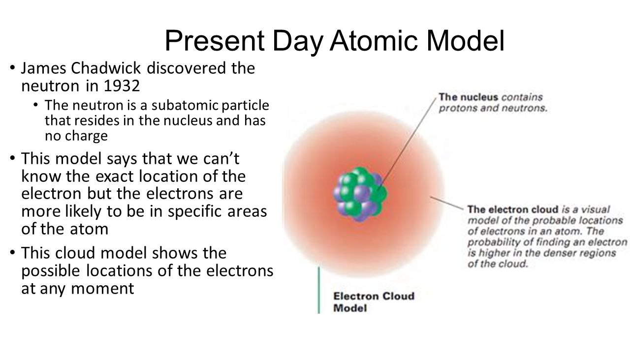 Present Day Atomic Model James Chadwick discovered the neutron in 1932 The neutron is a subatomic particle that resides in the nucleus and has no char