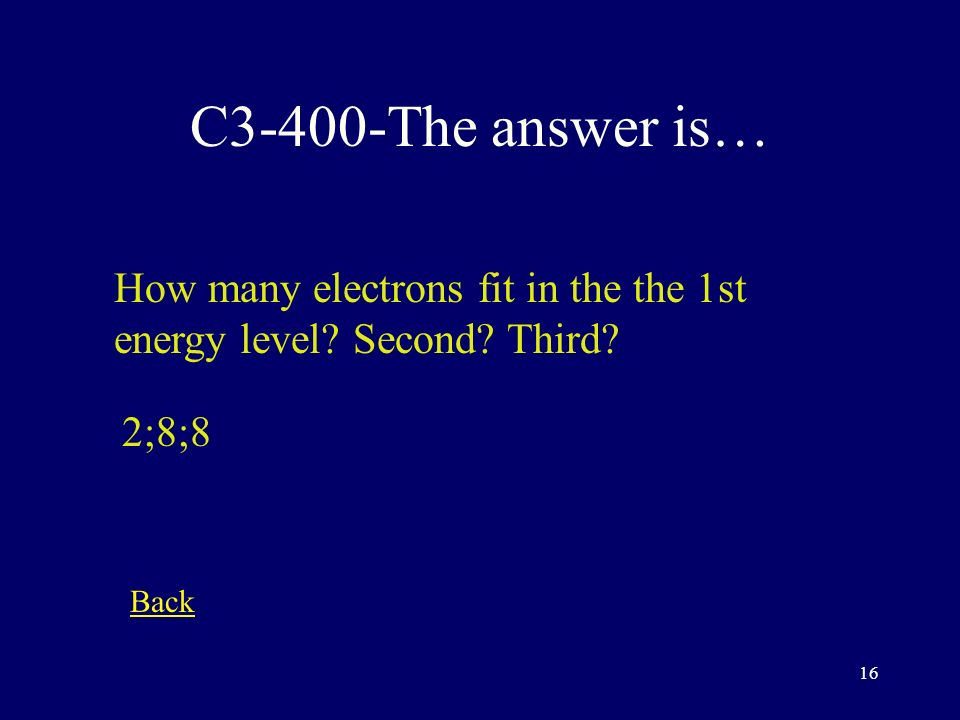 15 C3-300-The answer is… Which subatomic particle has the least mass Electron Back