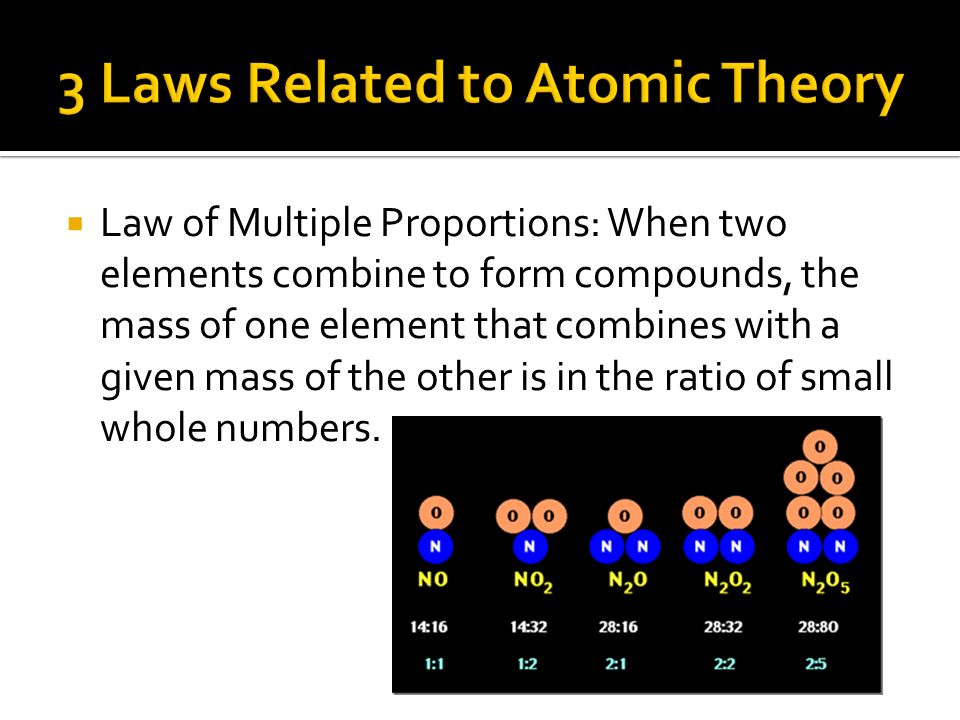 As early as 400 BC, a few people believed that atoms are the ...