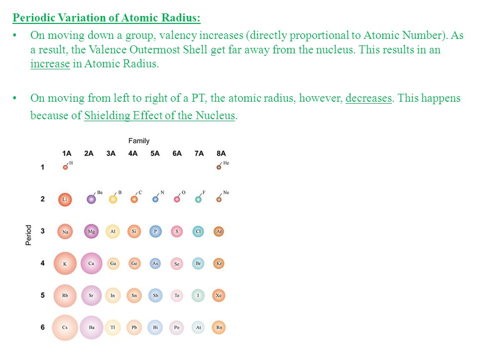 Periodic properties of elements in the pt the properties of the 3 periodic variation of atomic radius urtaz Images