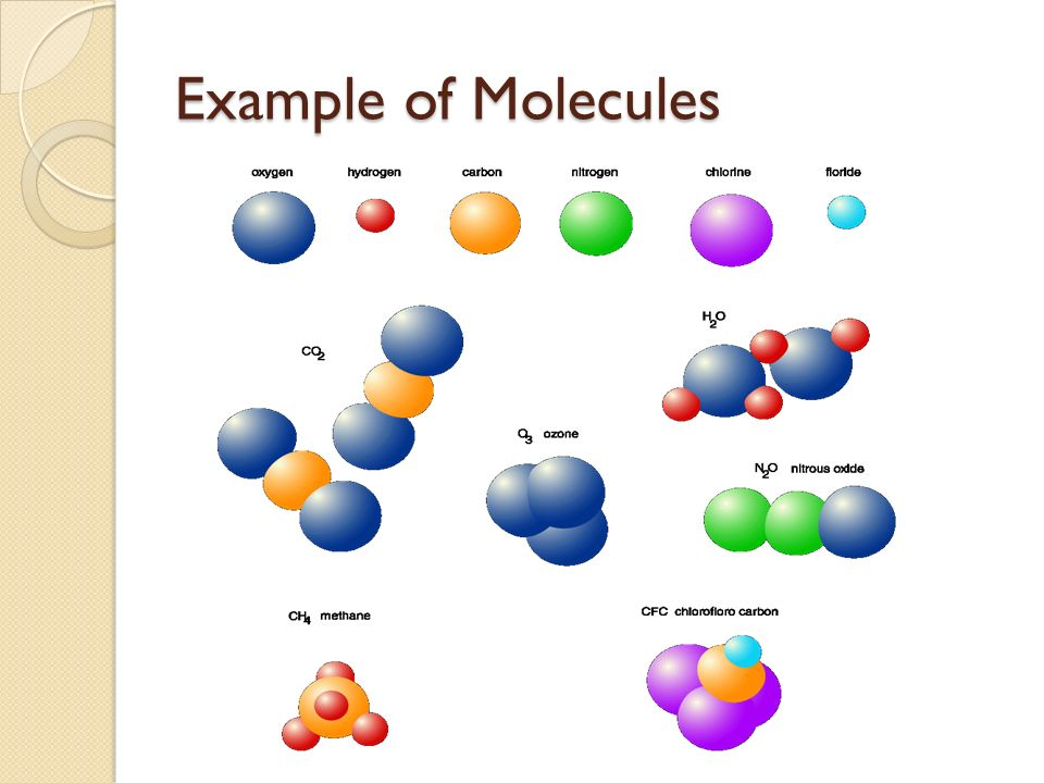 Example of Molecules