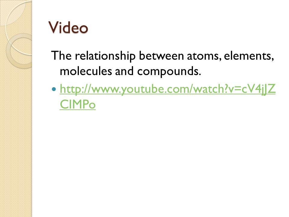 Video The relationship between atoms, elements, molecules and compounds.