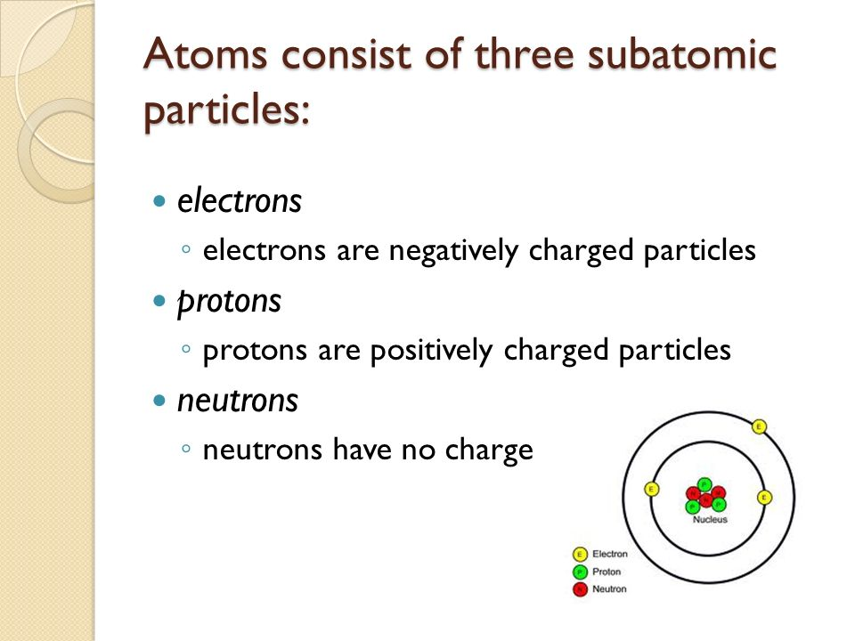 Atoms consist of three subatomic particles: electrons ◦ electrons are negatively charged particles protons ◦ protons are positively charged particles neutrons ◦ neutrons have no charge
