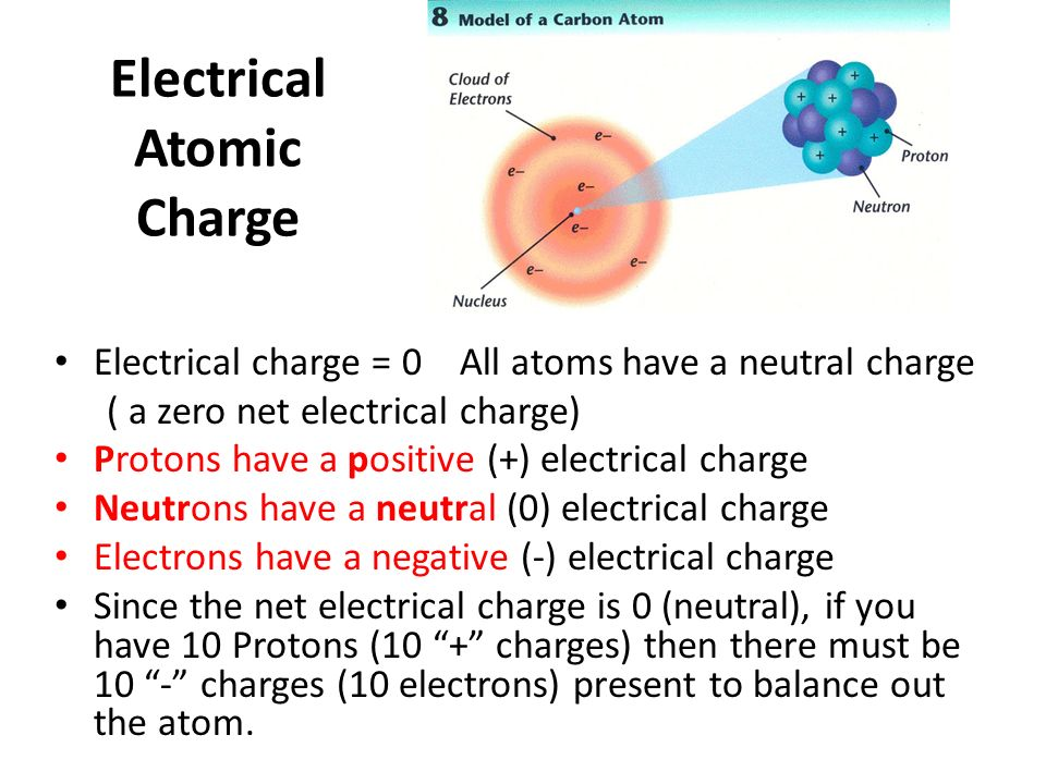 Electrical Atomic Charge Electrical charge = 0 All atoms have a neutral charge ( a zero net electrical charge) Protons have a positive (+) electrical charge Neutrons have a neutral (0) electrical charge Electrons have a negative (-) electrical charge Since the net electrical charge is 0 (neutral), if you have 10 Protons (10 + charges) then there must be 10 - charges (10 electrons) present to balance out the atom.