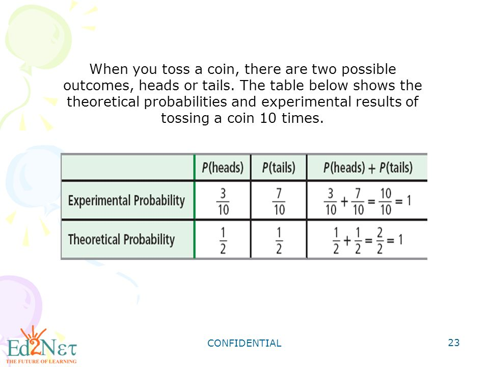 CONFIDENTIAL 23 When you toss a coin, there are two possible outcomes, heads or tails.