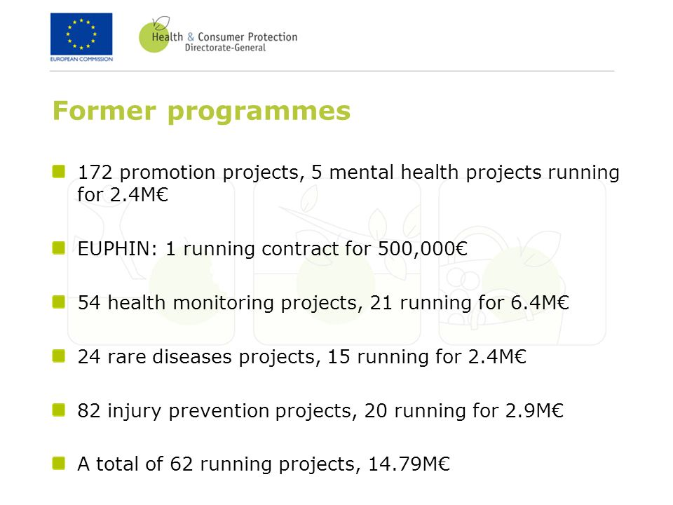Former programmes 172 promotion projects, 5 mental health projects running for 2.4M€ EUPHIN: 1 running contract for 500,000€ 54 health monitoring projects, 21 running for 6.4M€ 24 rare diseases projects, 15 running for 2.4M€ 82 injury prevention projects, 20 running for 2.9M€ A total of 62 running projects, 14.79M€