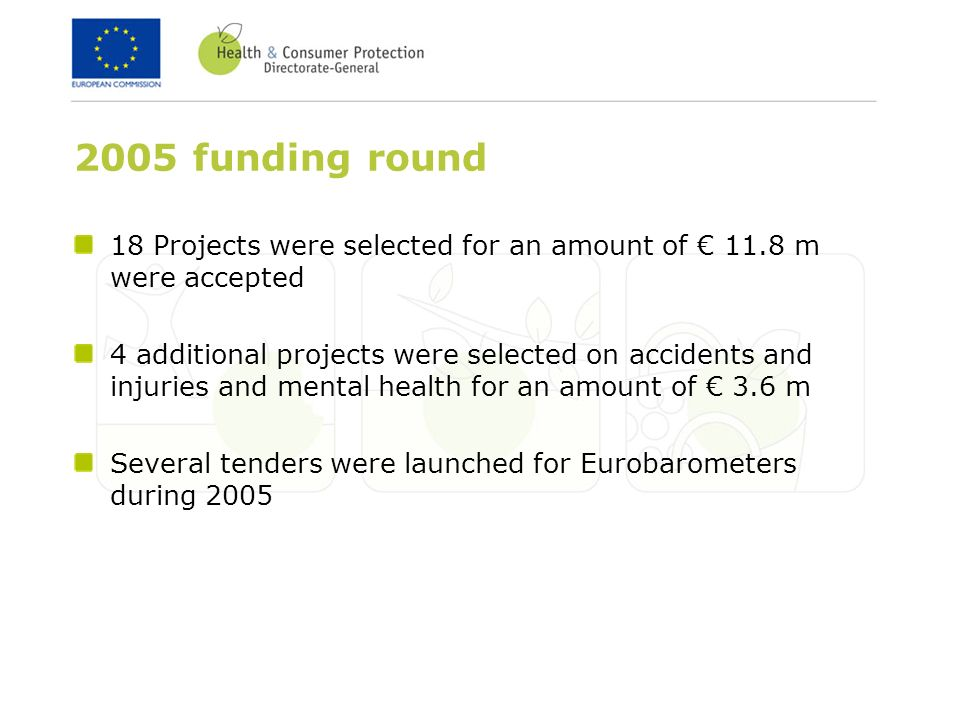 2005 funding round 18 Projects were selected for an amount of € 11.8 m were accepted 4 additional projects were selected on accidents and injuries and mental health for an amount of € 3.6 m Several tenders were launched for Eurobarometers during 2005