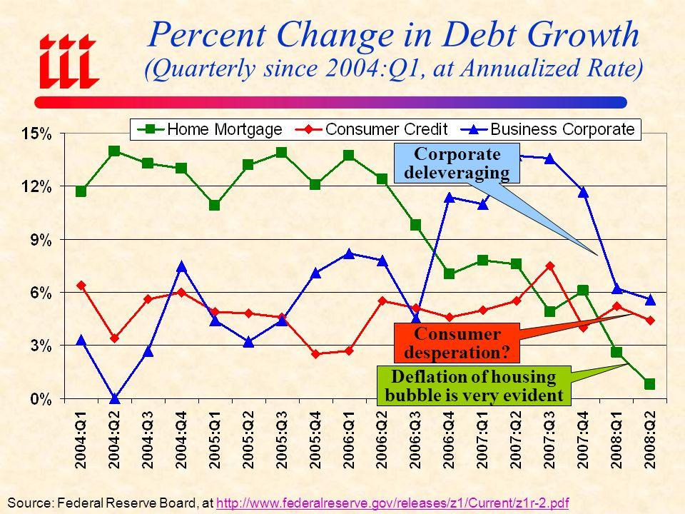 Credit Default Swaps: Notional Value Outstanding, 2002:H2 – 2008:H1* *End of calendar half (H1 = June 30, H2 = December 31).