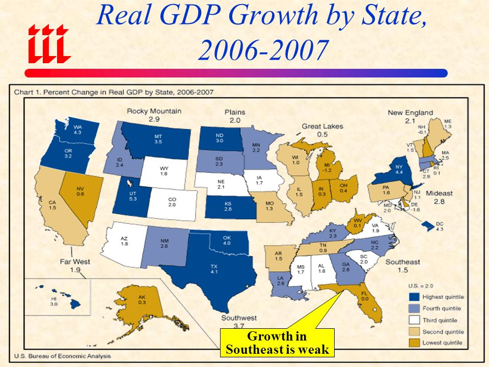 Real GDP Growth* *Yellow bars are Estimates/Forecasts from Blue Chip Economic Indicators.