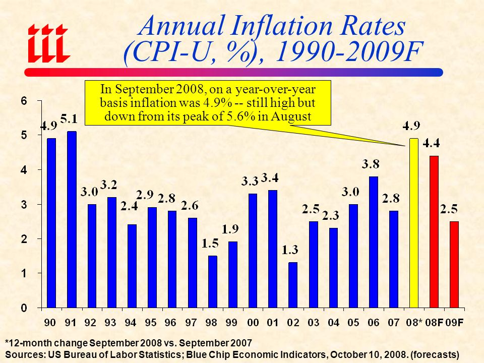 Inflation Overview Pressures Claim Costs, Expands Probable & Possible Max Losses