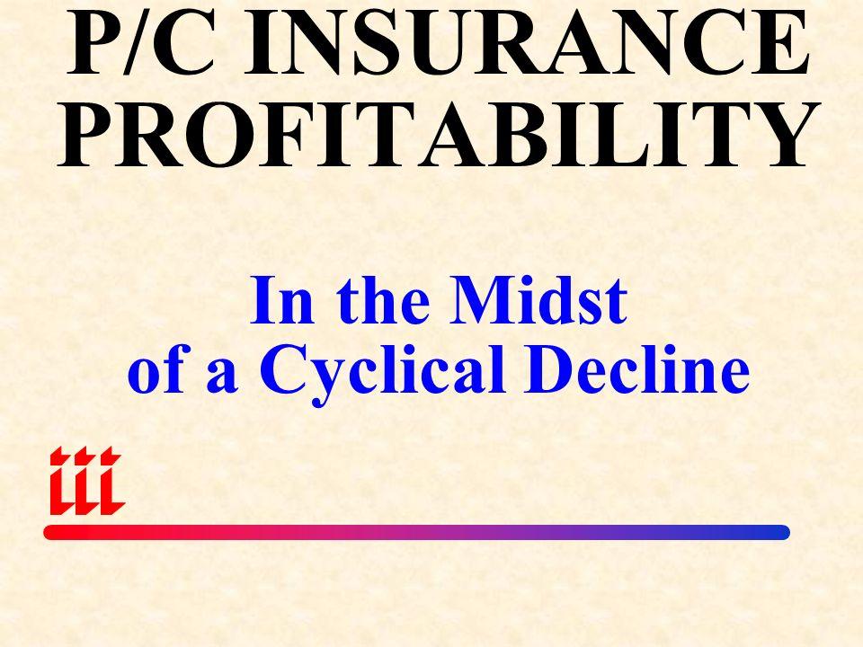 Consumer Price Index for Medical Care vs.