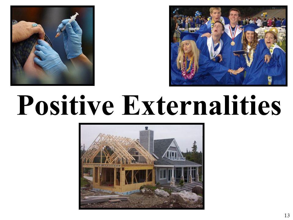 Positive Externalities 13