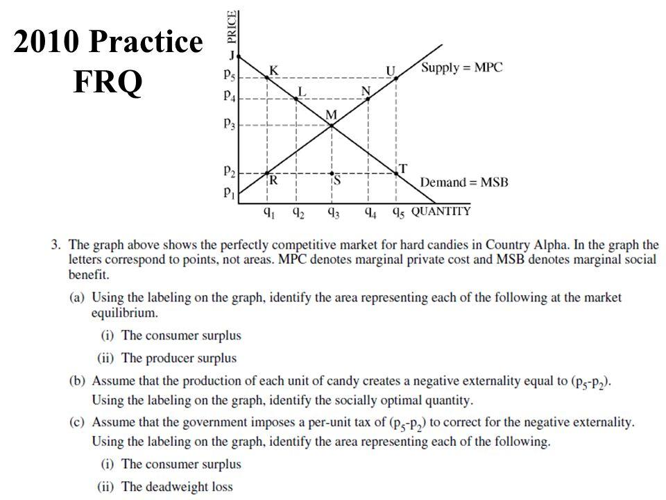 20 2010 Practice FRQ