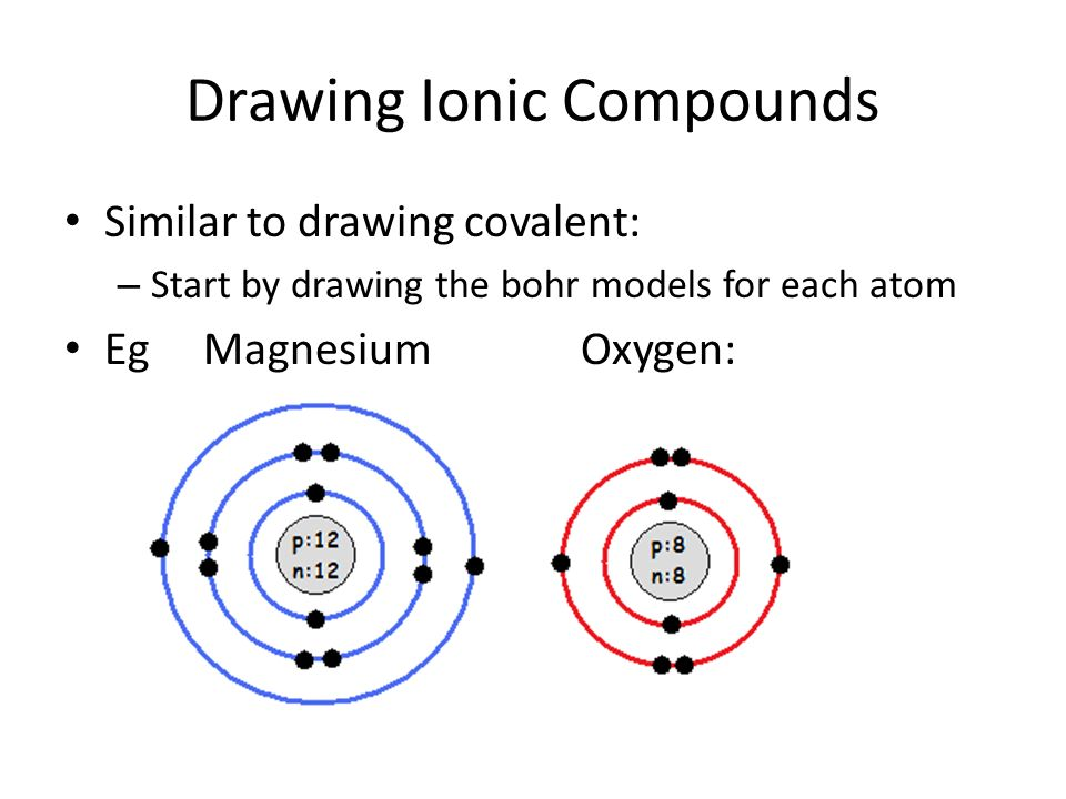 Compounds 2 ionic compounds ionic compounds when atoms lose or 13 drawing ionic compounds similar to drawing covalent start by drawing the bohr models for each atom eg magnesium oxygen ccuart Gallery