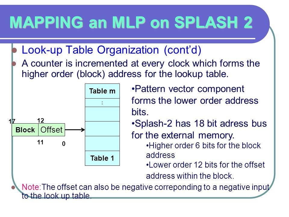 splash line up 17