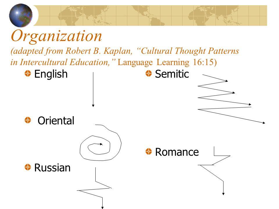 Organization (adapted from Robert B.