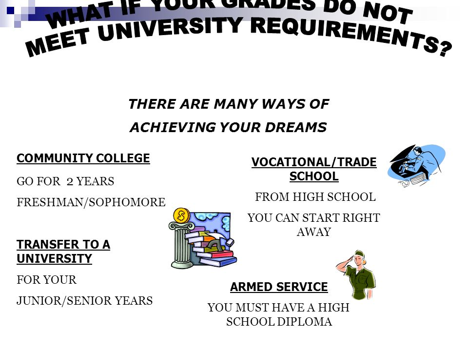 Does your gpa go away from your college after you transfer to a university ?
