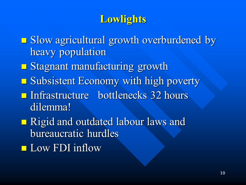 10 Lowlights Slow agricultural growth overburdened by heavy population Slow agricultural growth overburdened by heavy population Stagnant manufacturing growth Stagnant manufacturing growth Subsistent Economy with high poverty Subsistent Economy with high poverty Infrastructure bottlenecks 32 hours dilemma.