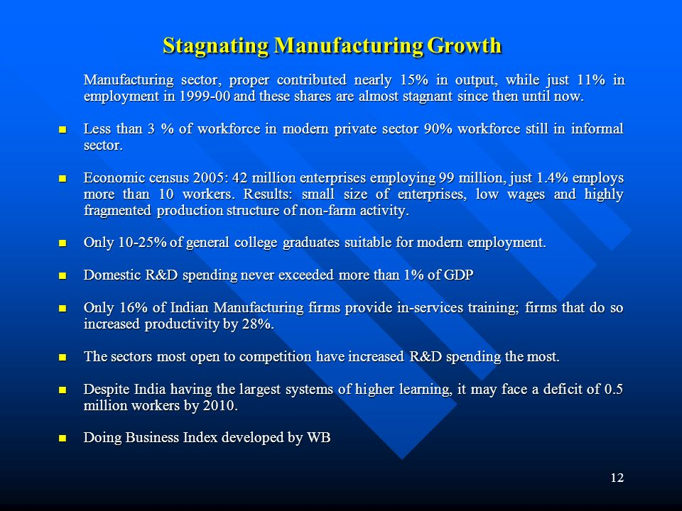 12 Stagnating Manufacturing Growth Manufacturing sector, proper contributed nearly 15% in output, while just 11% in employment in 1999-00 and these shares are almost stagnant since then until now.