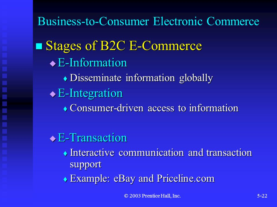 © 2003 Prentice Hall, Inc.5-22 Business-to-Consumer Electronic Commerce Stages of B2C E-Commerce Stages of B2C E-Commerce  E-Information  Disseminate information globally  E-Integration  Consumer-driven access to information  E-Transaction  Interactive communication and transaction support  Example: eBay and Priceline.com