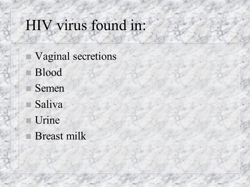 HIV virus found in: n Vaginal secretions n Blood n Semen n Saliva n Urine n Breast milk