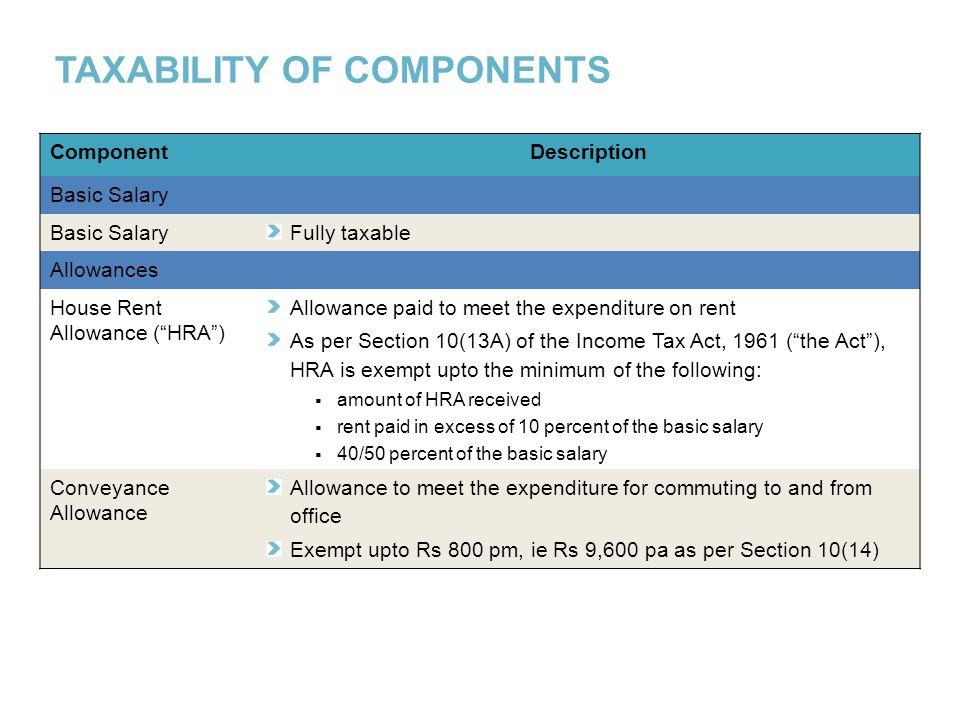 rent exemption under section 10