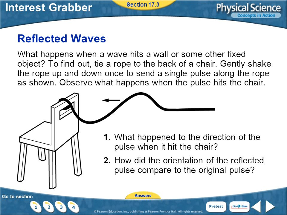 Go to section Interest Grabber Reflected Waves What happens when a wave hits a wall or some other fixed object.