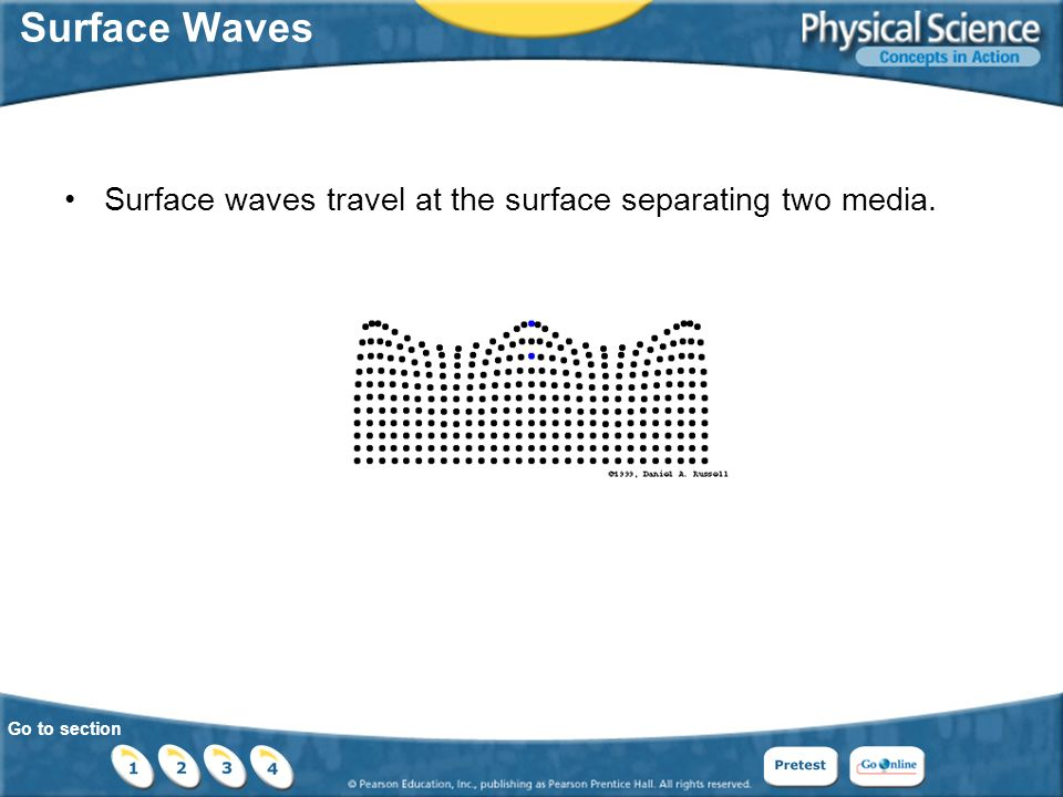 Go to section Surface Waves Surface waves travel at the surface separating two media.