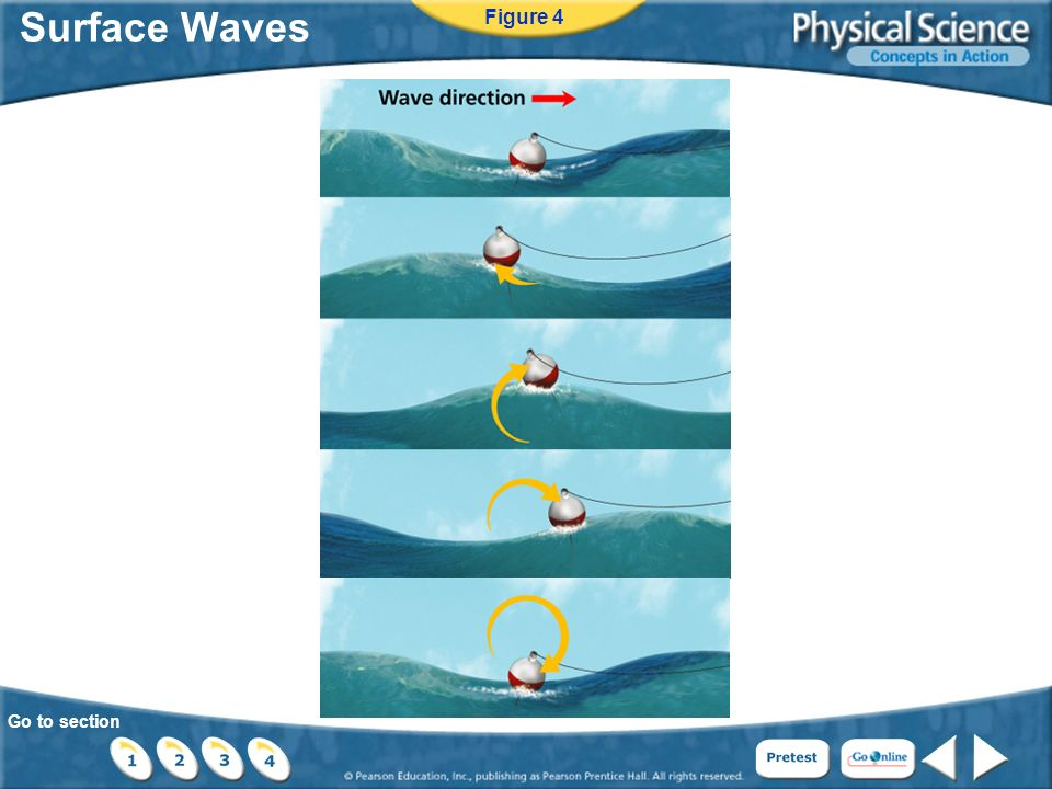 Go to section Surface Waves Figure 4