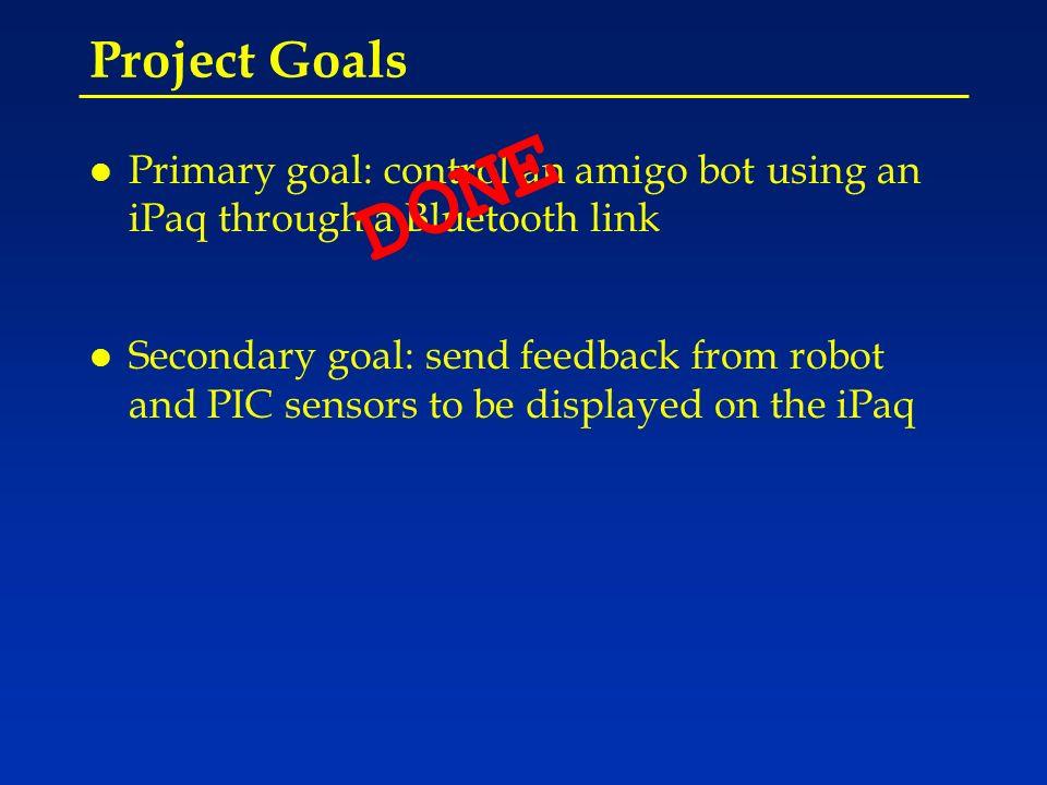 The iBlueBot By Walid Mnif, Tamer Shadid, Lim Seang FINAL PRESENTATION ECE4006 07/24/2003