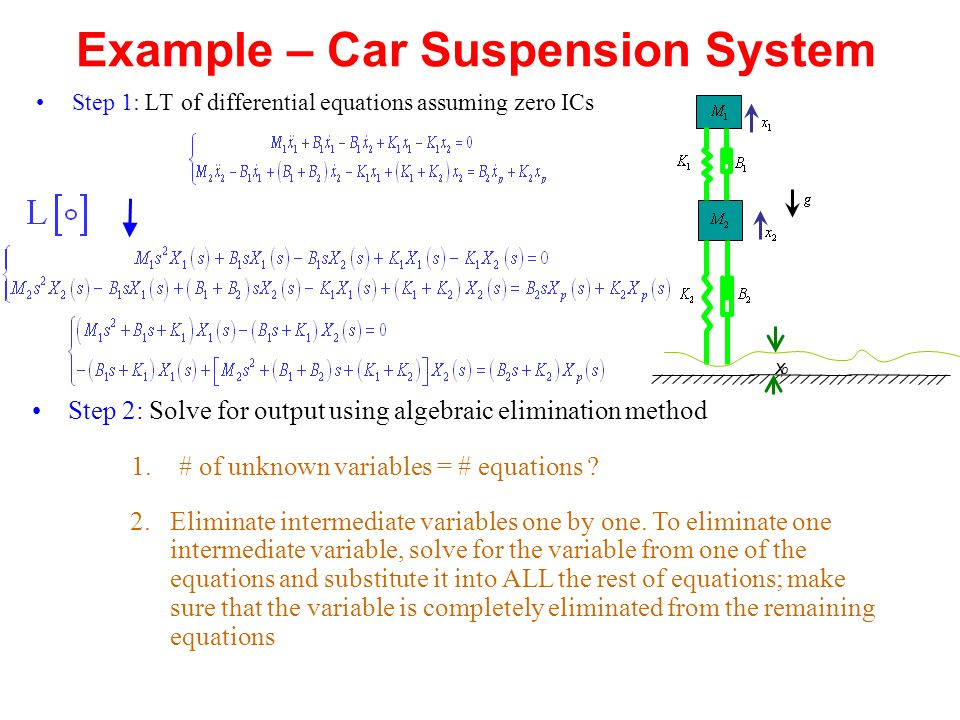 Step 1: LT of differential equations assuming zero ICs Example – Car Suspension System x p Step 2: Solve for output using algebraic elimination method 1.# of unknown variables = # equations .