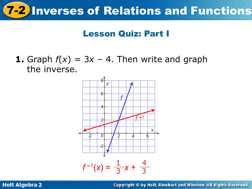 Printables Holt Algebra 2 Worksheets algebra 2 worksheet 7 4 inverse functions intrepidpath relations and worksheets