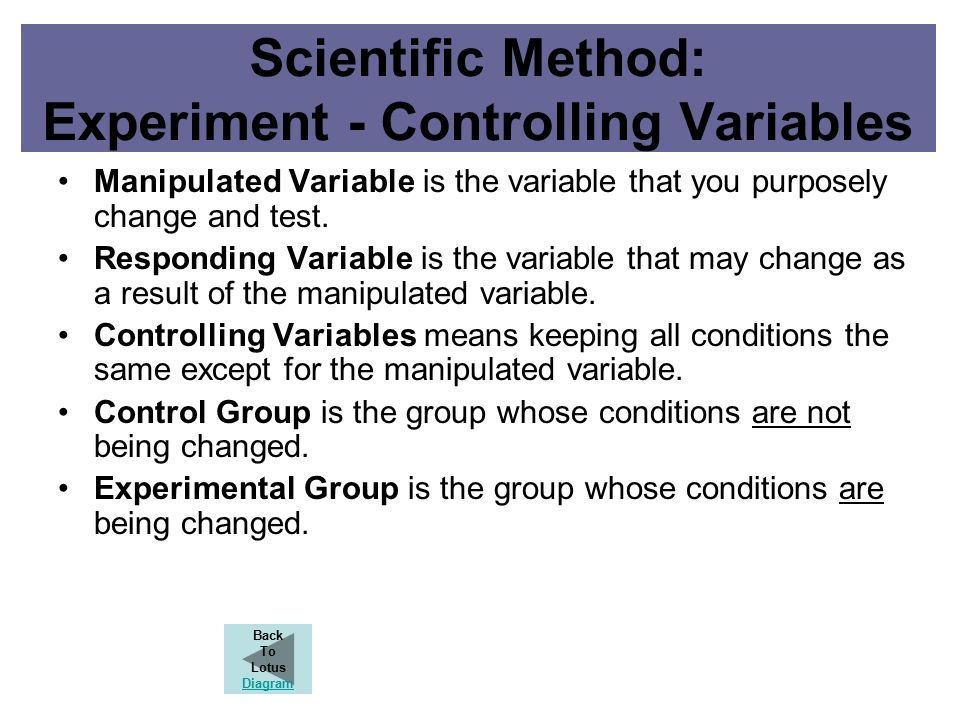 Scientific Method: Experiment - Controlling Variables Manipulated Variable is the variable that you purposely change and test.