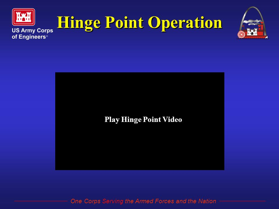 One Corps Serving the Armed Forces and the Nation Hinge Point Operation Play Hinge Point Video