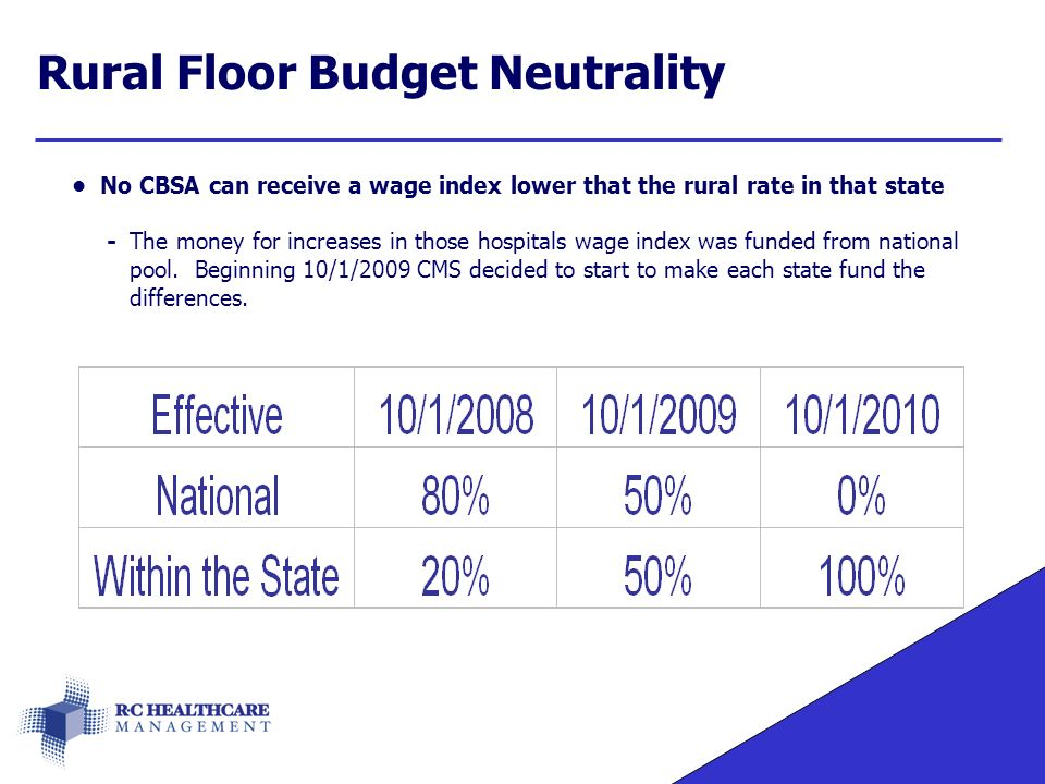 Rural Floor Budget Neutrality No CBSA can receive a wage index lower that the rural rate in that state - The money for increases in those hospitals wage index was funded from national pool.