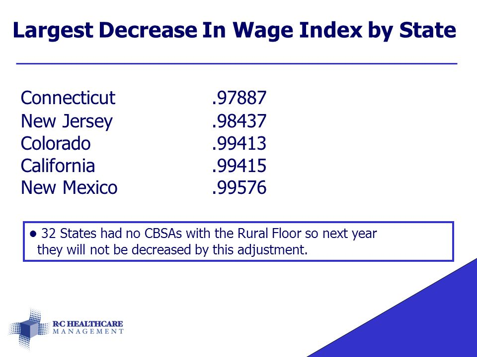 Largest Decrease In Wage Index by State Connecticut.97887 New Jersey.98437 Colorado.99413 California.99415 New Mexico.99576 32 States had no CBSAs with the Rural Floor so next year they will not be decreased by this adjustment.