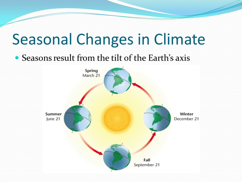 Seasonal Changes in Climate Seasons result from the tilt of the Earth's axis