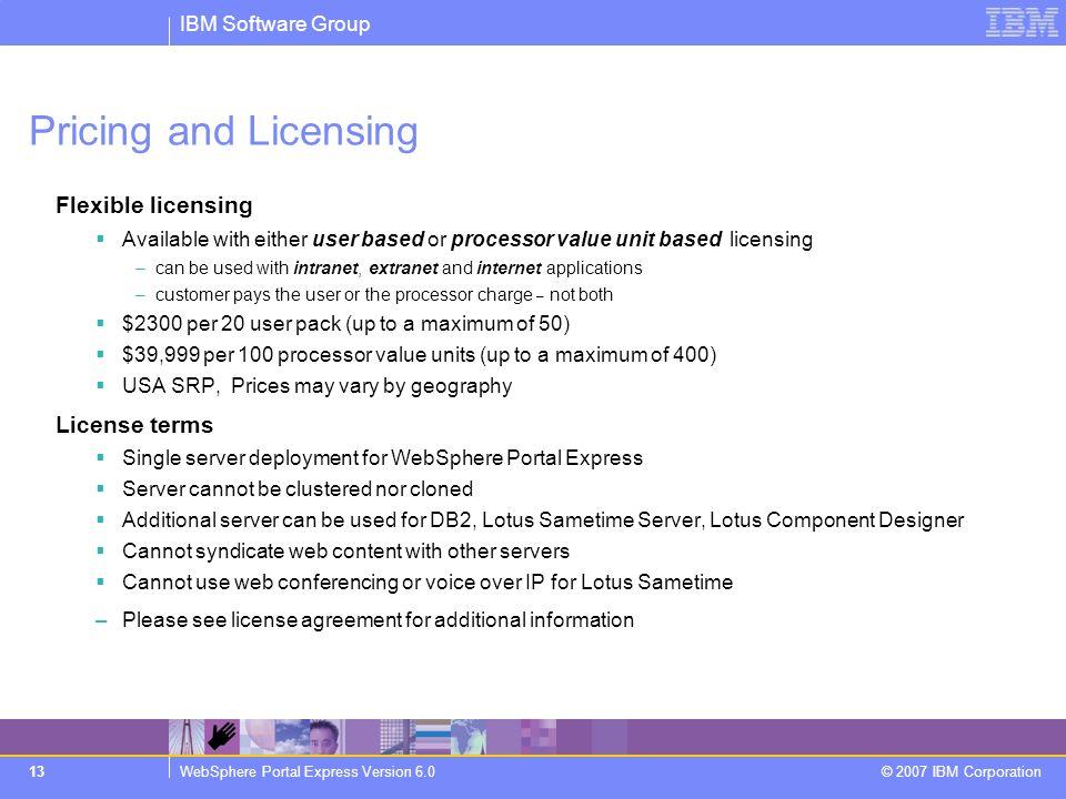 Ibm Software Group 2007 Ibm Corporation Websphere Portal Express