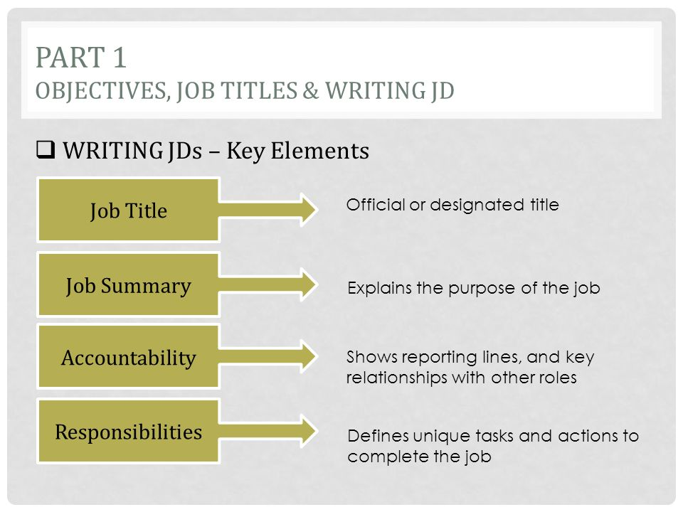 8  WRITING ...  Writing A Job Summary