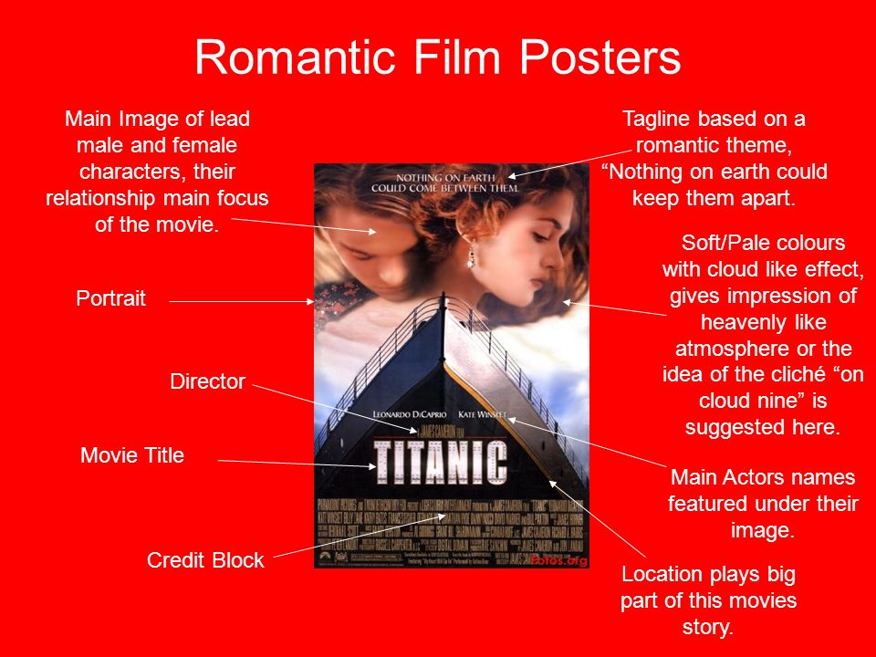 Romantic Film Posters Main Image of lead male and female characters, their relationship main focus of the movie.