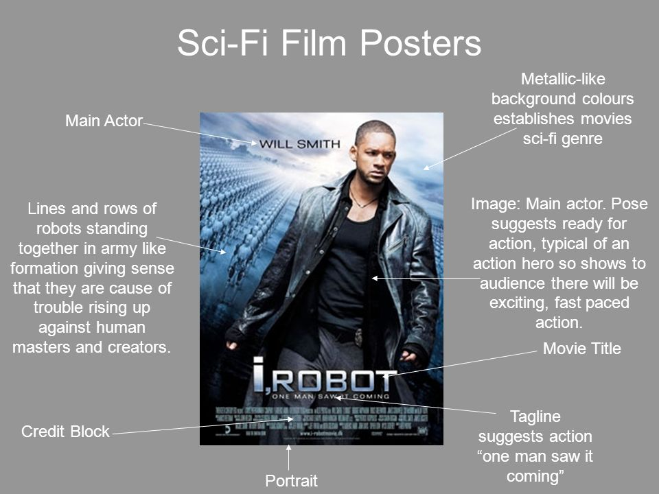 Sci-Fi Film Posters Movie Title Main Actor Lines and rows of robots standing together in army like formation giving sense that they are cause of trouble rising up against human masters and creators.